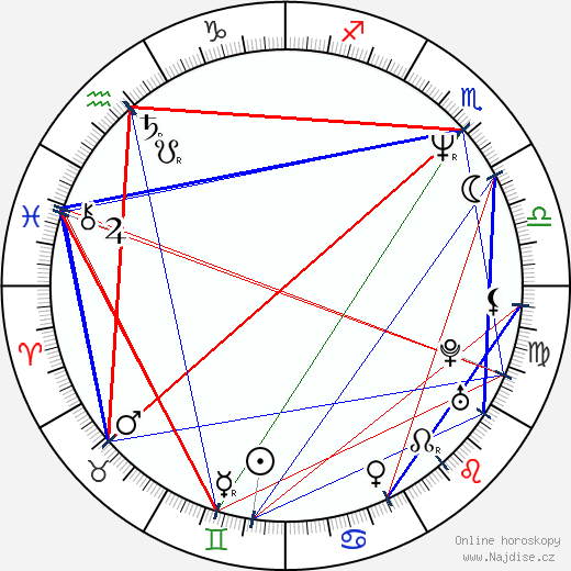 Cezary Pazura wikipedie wiki 2018, 2019 horoskop