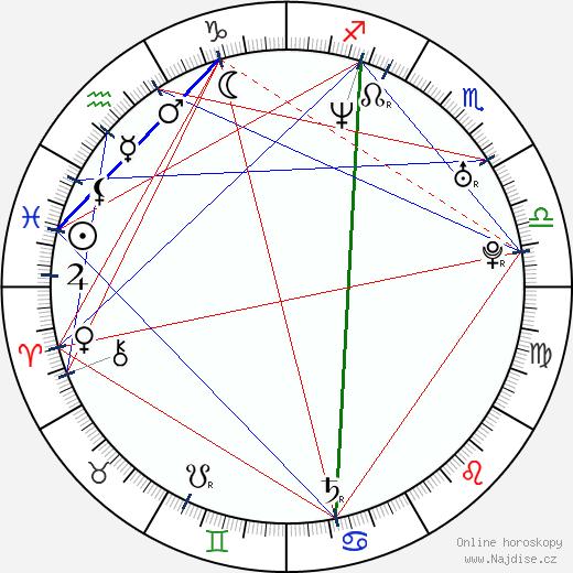 Chad Gabriel wikipedie wiki 2018, 2019 horoskop