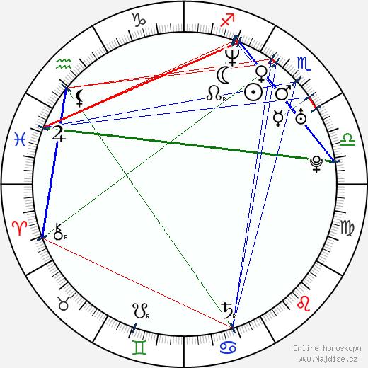 Chad Kroeger wikipedie wiki 2018, 2019 horoskop