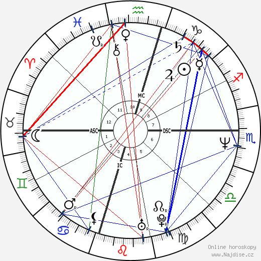 Chad McQueen wikipedie wiki 2019, 2020 horoskop