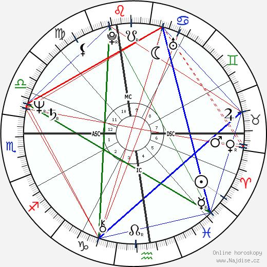 Chaka Khan wikipedie wiki 2017, 2018 horoskop