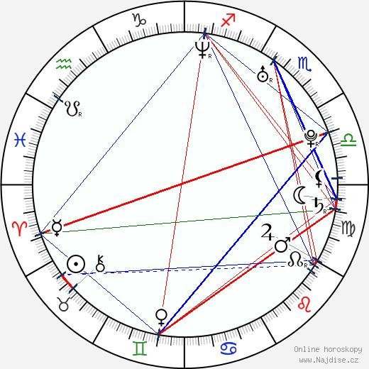 Channing Tatum wikipedie wiki 2020, 2021 horoskop