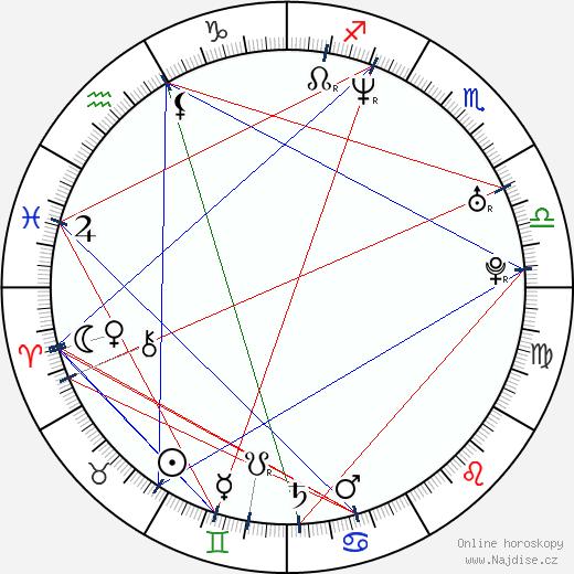 Chantal Kreviazuk wikipedie wiki 2018, 2019 horoskop