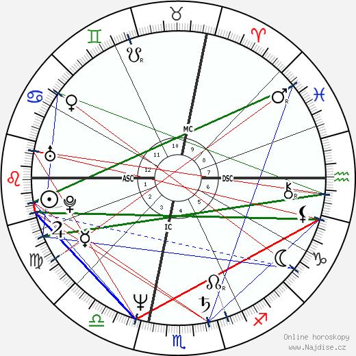 Chantal Poullain-Polívková wikipedie wiki 2018, 2019 horoskop