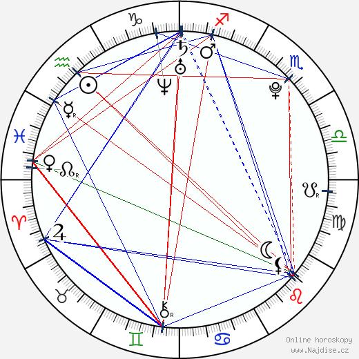 Chantelle Paige wikipedie wiki 2018, 2019 horoskop