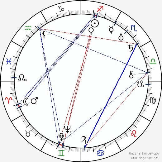 Charles Amberg wikipedie wiki 2018, 2019 horoskop