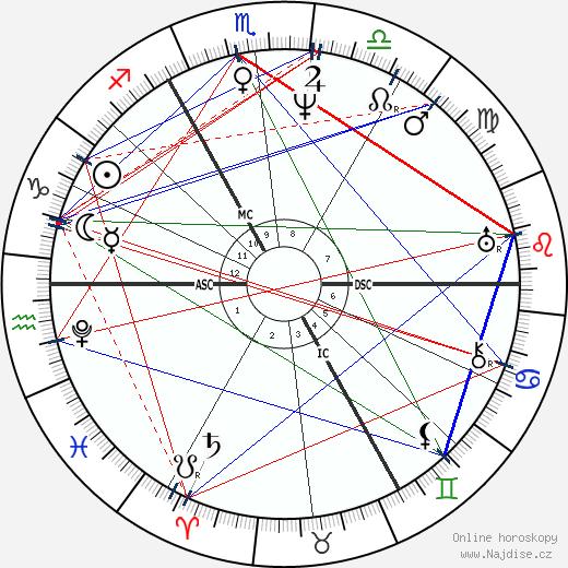 Charles Babbage wikipedie wiki 2017, 2018 horoskop