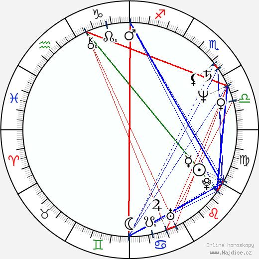 Charles Busch wikipedie wiki 2018, 2019 horoskop