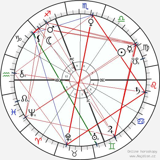 Charles De Foucauld wikipedie wiki 2018, 2019 horoskop