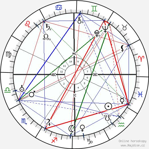 Charles De Jean wikipedie wiki 2018, 2019 horoskop