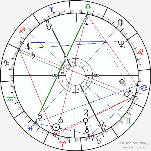 Charles Dumont wikipedie wiki 2018, 2019 horoskop