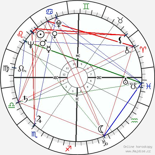 Charles Emerson wikipedie wiki 2017, 2018 horoskop