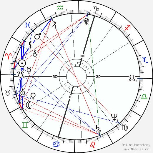 Charles Fourier wikipedie wiki 2020, 2021 horoskop