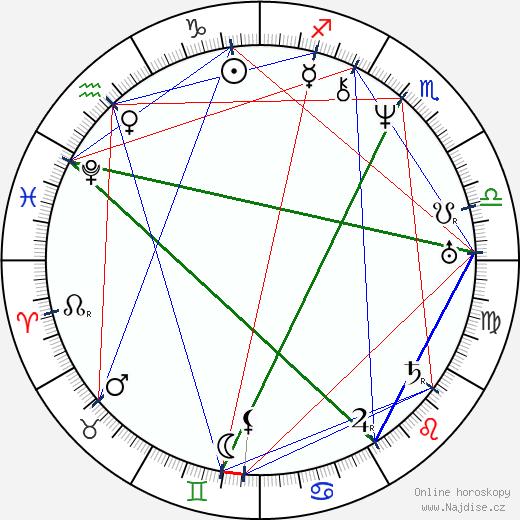 Charles Goodyear wikipedie wiki 2018, 2019 horoskop
