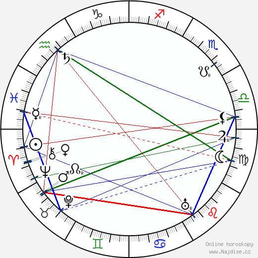 Charles Herbert Lightoller wikipedie wiki 2018, 2019 horoskop