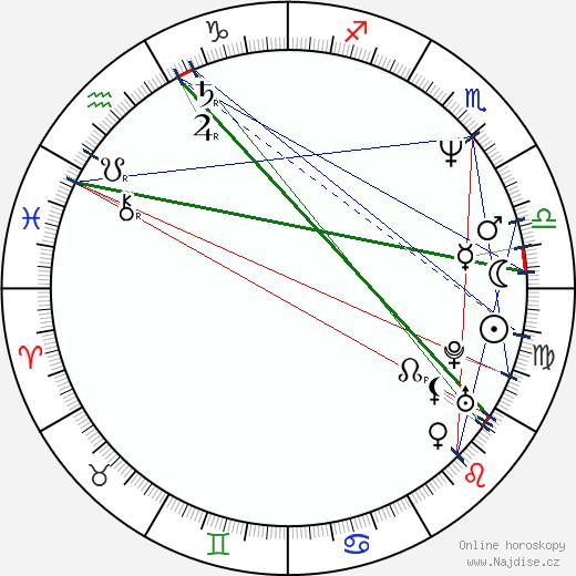 Charles J. D. Schlissel wikipedie wiki 2018, 2019 horoskop
