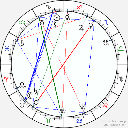 Charles Lederer wikipedie wiki 2018, 2019 horoskop