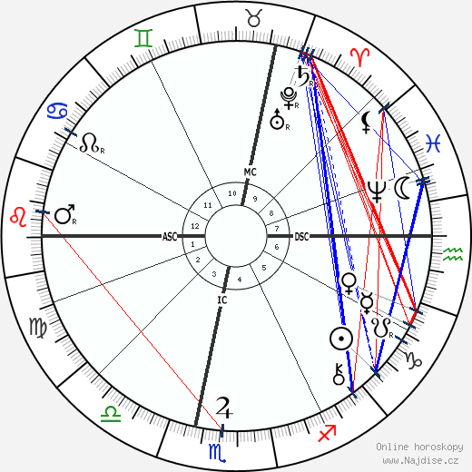 Charles-Louis Girault wikipedie wiki 2018, 2019 horoskop