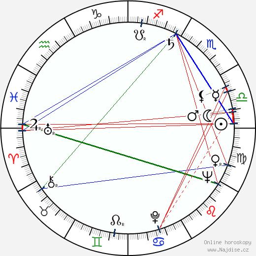 Charles Macaulay wikipedie wiki 2018, 2019 horoskop