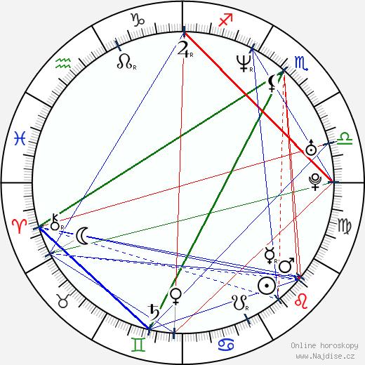 Charles Malik Whitfield wikipedie wiki 2020, 2021 horoskop