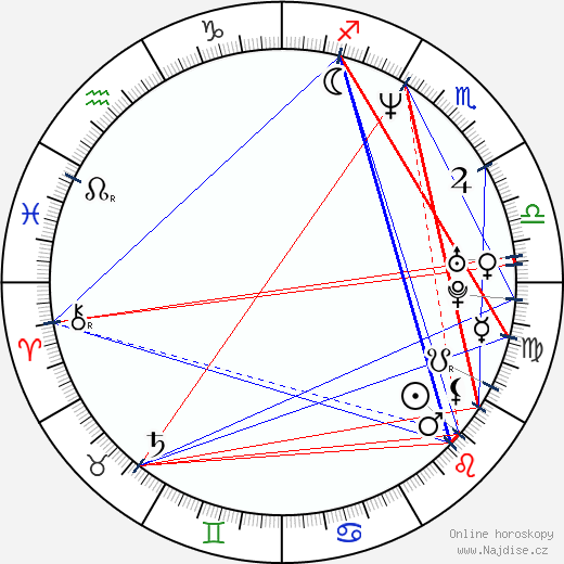 Charles Mesure wikipedie wiki 2017, 2018 horoskop