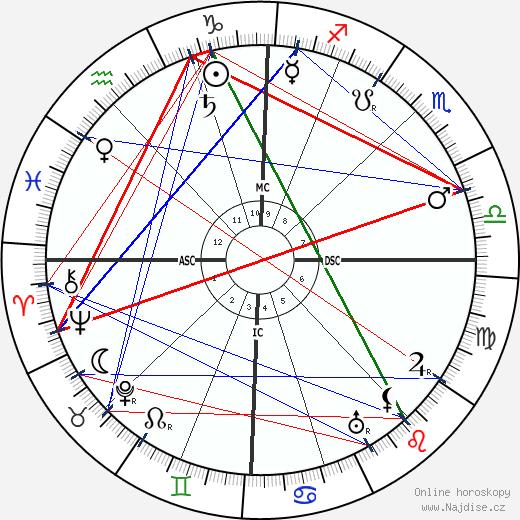 Charles Péguy wikipedie wiki 2018, 2019 horoskop
