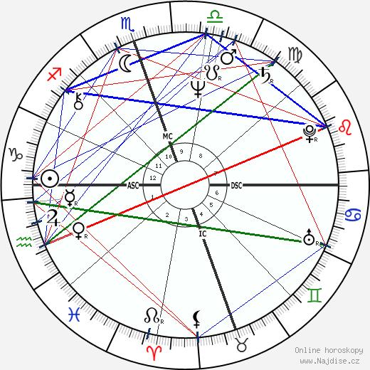 Charles Prince wikipedie wiki 2017, 2018 horoskop