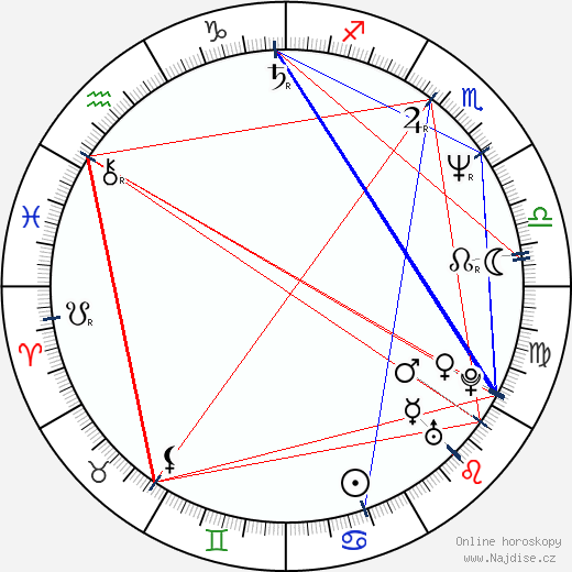 Charles Q. Murphy wikipedie wiki 2018, 2019 horoskop