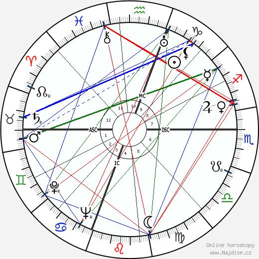 Charles Addams wikipedie wiki 2018, 2019 horoskop