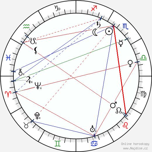 Charles Tait wikipedie wiki 2018, 2019 horoskop