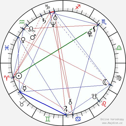 Charlie McDermott wikipedie wiki 2018, 2019 horoskop