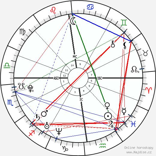 Charlotte Church wikipedie wiki 2017, 2018 horoskop