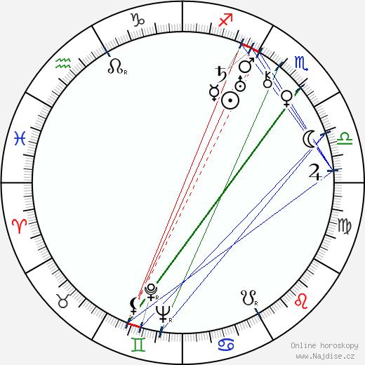Charlotte Ecard wikipedie wiki 2018, 2019 horoskop