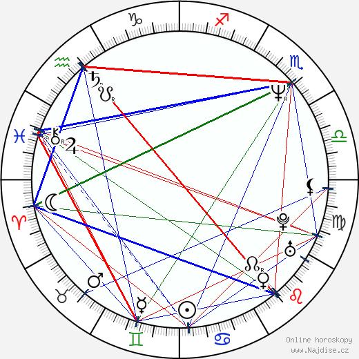 Charlotte Kady wikipedie wiki 2018, 2019 horoskop