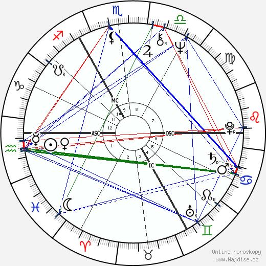 Charlotte Rampling wikipedie wiki 2018, 2019 horoskop