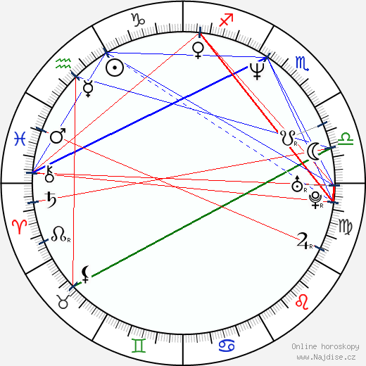 Charlotte Ross wikipedie wiki 2020, 2021 horoskop