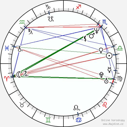 Charlotte Sachs Bostrup wikipedie wiki 2019, 2020 horoskop