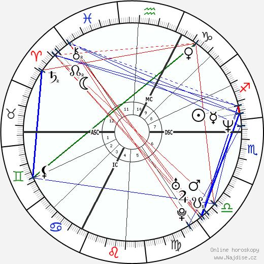 Charlotte Valandrey wikipedie wiki 2019, 2020 horoskop