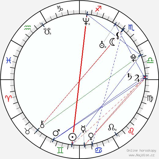 Chauncey Leopardi wikipedie wiki 2018, 2019 horoskop