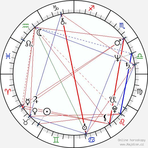 Chazz Palminteri wikipedie wiki 2018, 2019 horoskop