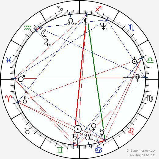 Chelah Horsdal wikipedie wiki 2020, 2021 horoskop