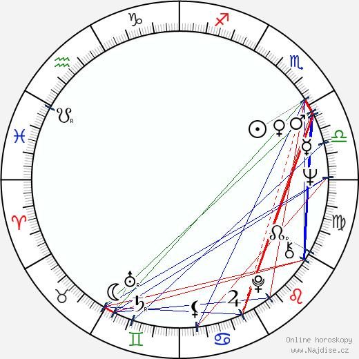 Chelcie Ross wikipedie wiki 2019, 2020 horoskop