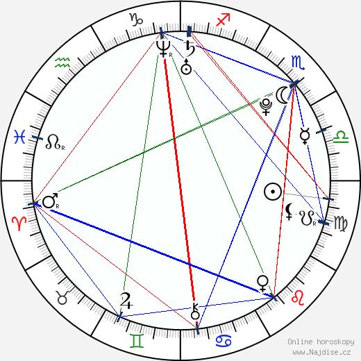 Chelsea Staub wikipedie wiki 2018, 2019 horoskop