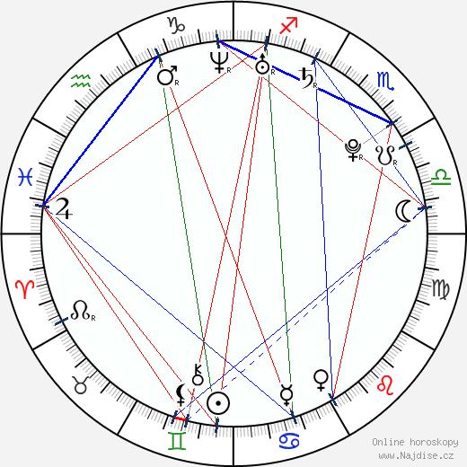 Chems Dahmani wikipedie wiki 2018, 2019 horoskop