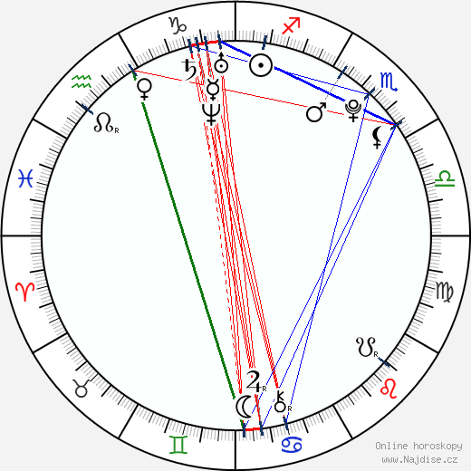 Chen Xiang wikipedie wiki 2017, 2018 horoskop