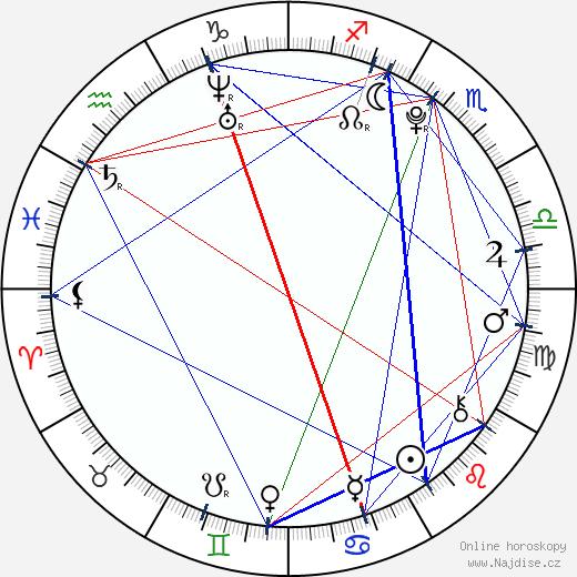 Cher Lloyd wikipedie wiki 2020, 2021 horoskop