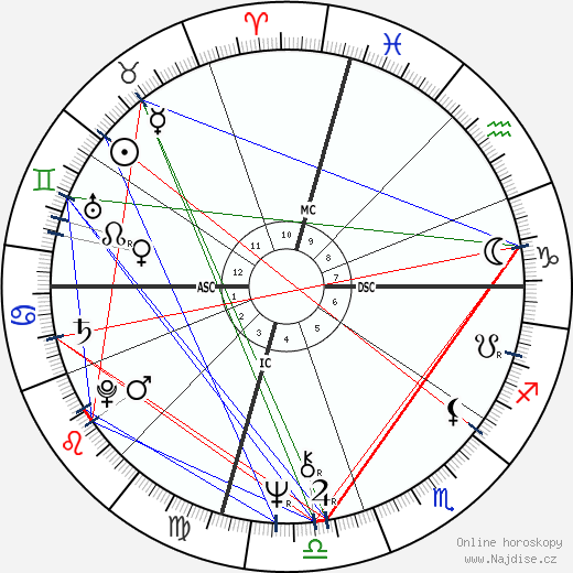 Cher wikipedie wiki 2020, 2021 horoskop