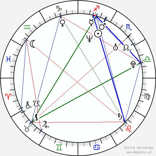 Cherien Dabis wikipedie wiki 2017, 2018 horoskop