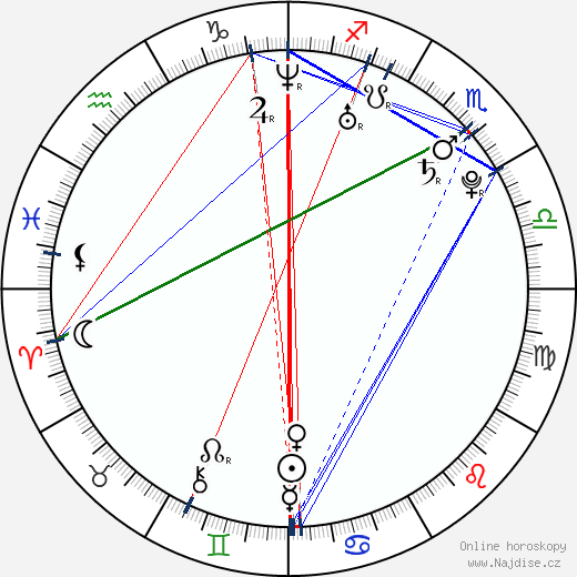 Cherry Lane wikipedie wiki 2018, 2019 horoskop