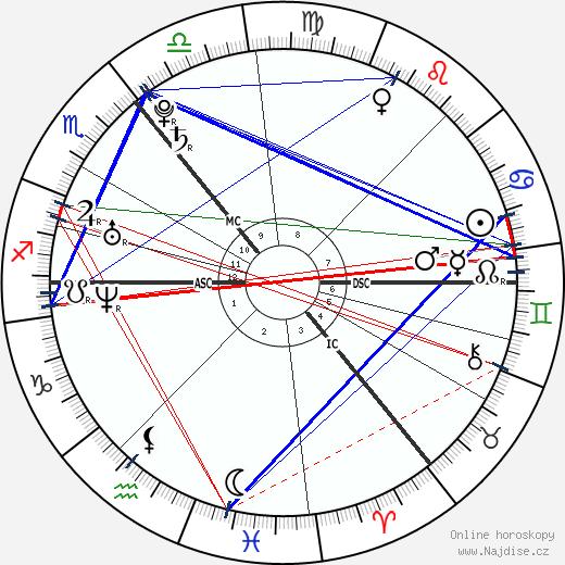 Cheryl Cole wikipedie wiki 2019, 2020 horoskop